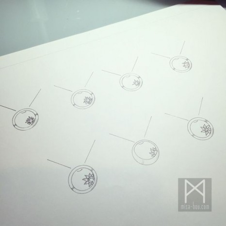 太陽モチーフのメンズ用ネックレスオーダー-デザイン編